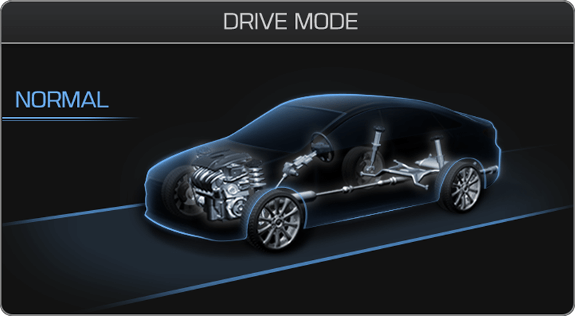 Normal drive mode